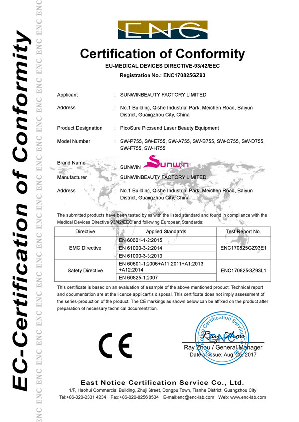 Medical CE Certificate