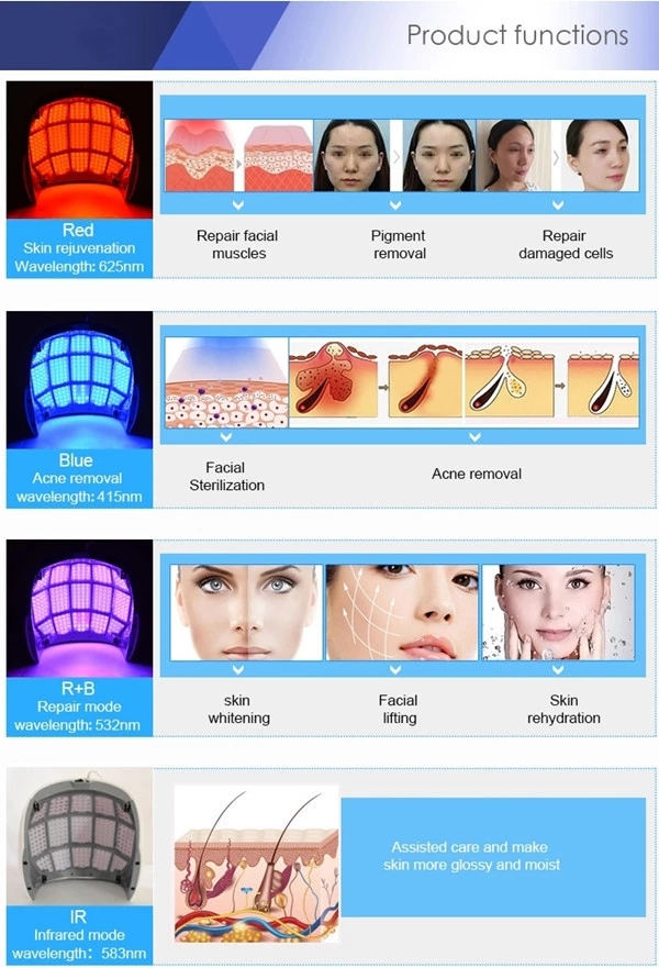 SW-13P PDT LED light led photon therapy facial anti-aging face skin rejuvenation therapy